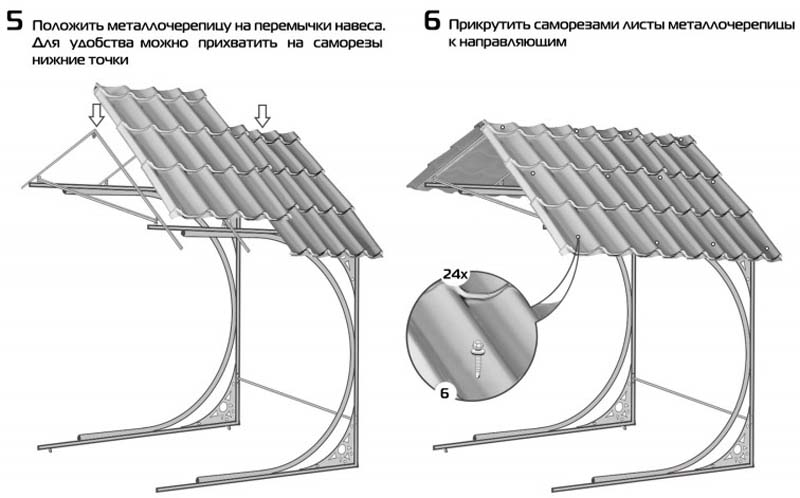 инструкция по сборке навеса для мангала